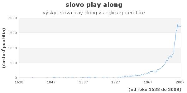 slovo play along