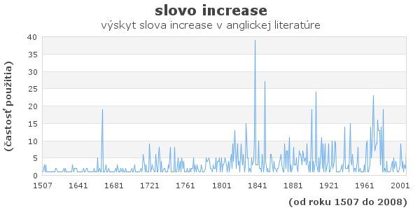 slovo increase
