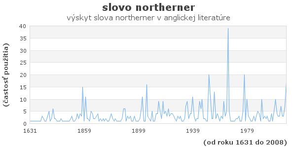 slovo northerner