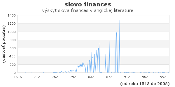 slovo finances