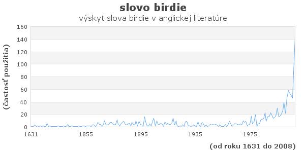 slovo birdie