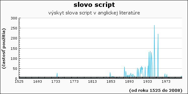 slovo script