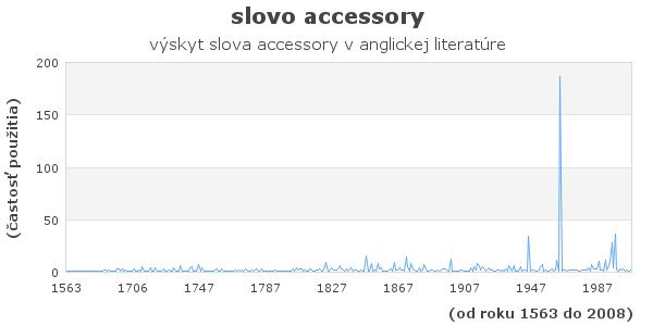 slovo accessory