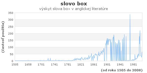 slovo box