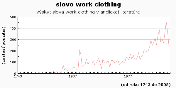 slovo work clothing