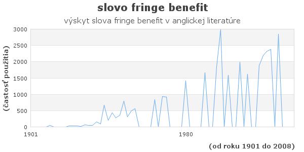 slovo fringe benefit