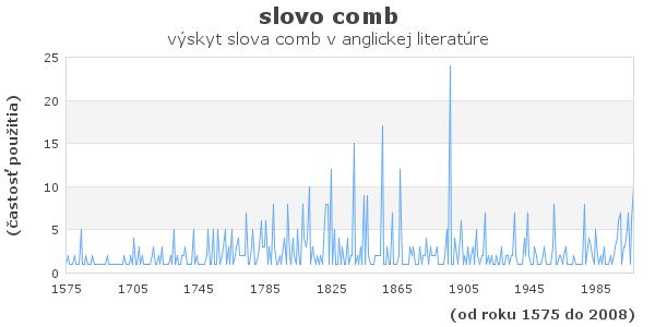 slovo comb