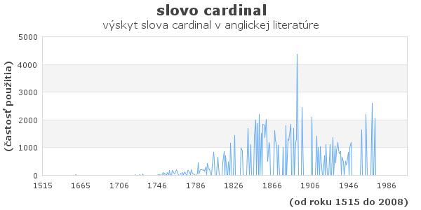 slovo cardinal