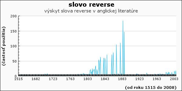 slovo reverse