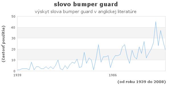 slovo bumper guard