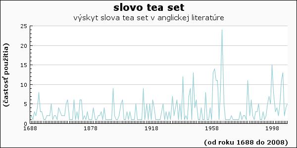 slovo tea set