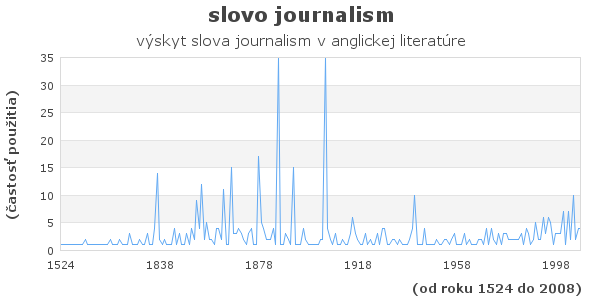 slovo journalism