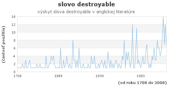 slovo destroyable