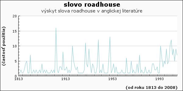 slovo roadhouse