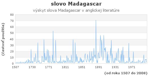 slovo Madagascar