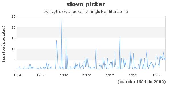 slovo picker