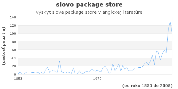 slovo package store