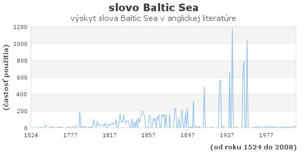 slovo Baltic Sea
