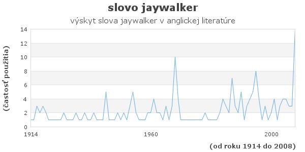 slovo jaywalker