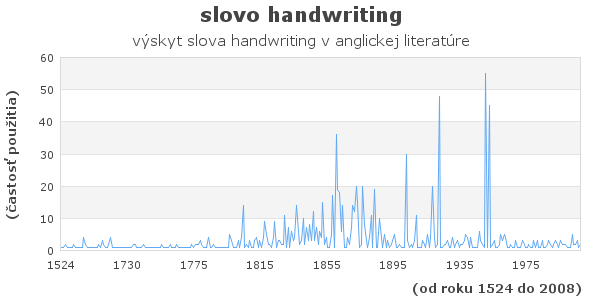 slovo handwriting
