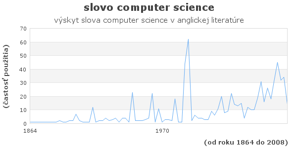 slovo computer science