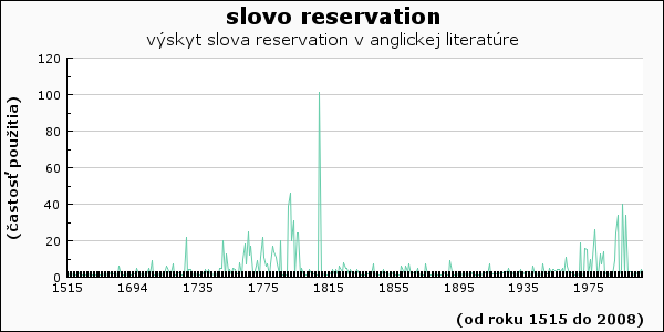 slovo reservation