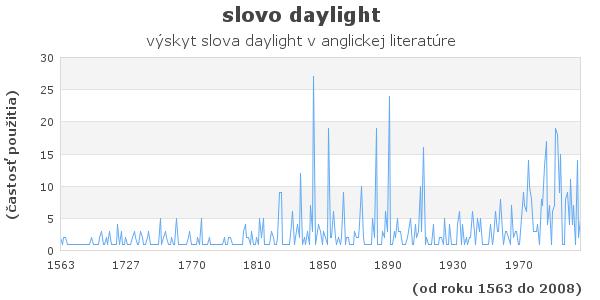 slovo daylight