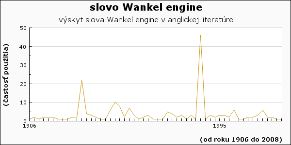 slovo Wankel engine
