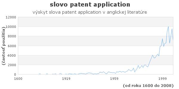 slovo patent application