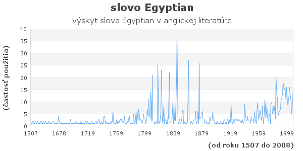 slovo Egyptian