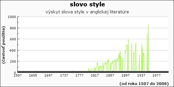 slovo style
