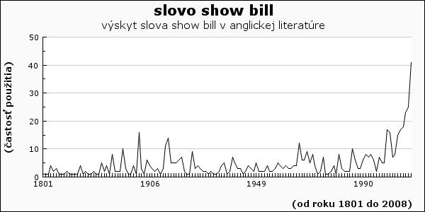slovo show bill