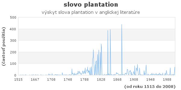 slovo plantation