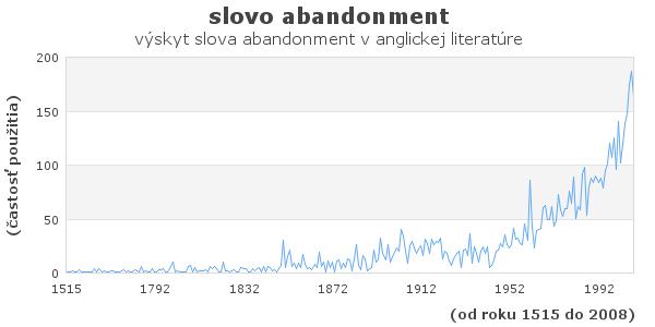 slovo abandonment