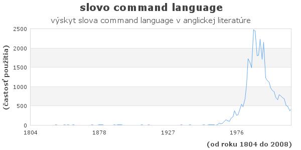slovo command language