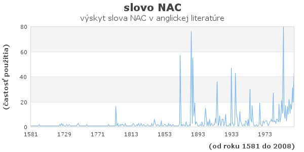 slovo NAC