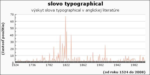 slovo typographical
