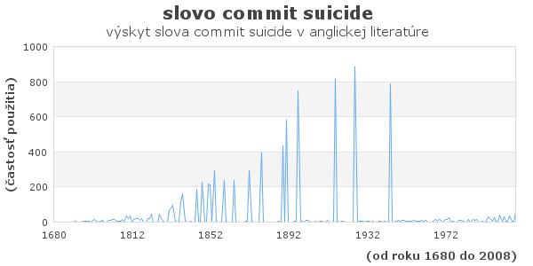 slovo commit suicide