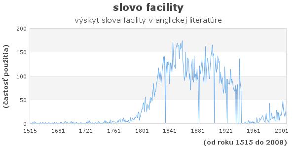 slovo facility