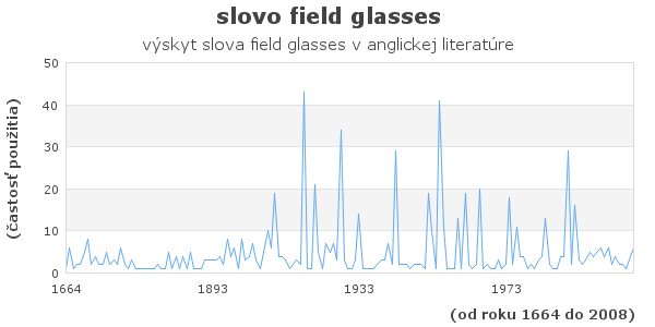 slovo field glasses