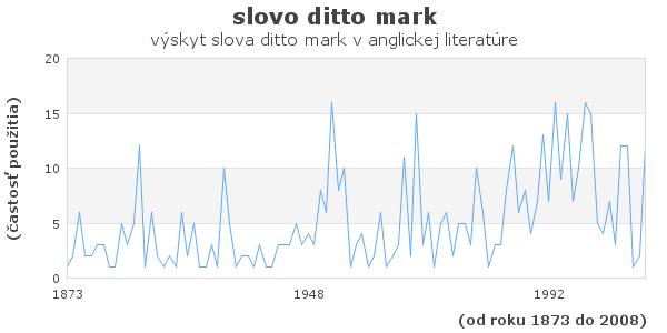 slovo ditto mark