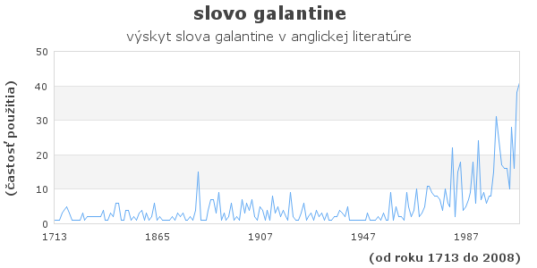 slovo galantine