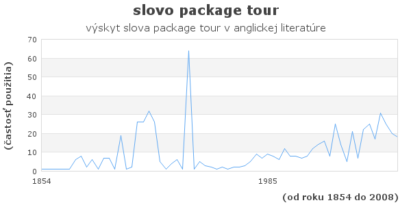 slovo package tour