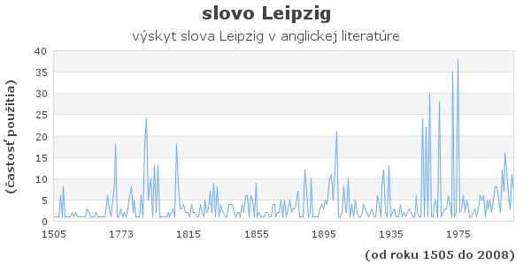 slovo Leipzig