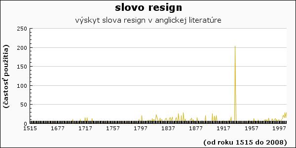 slovo resign
