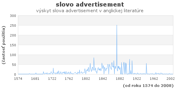 slovo advertisement