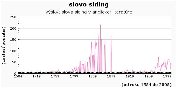 slovo siding