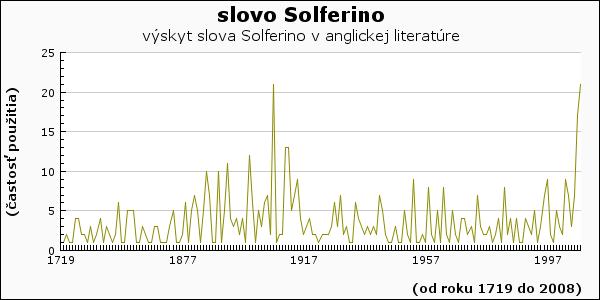 slovo Solferino