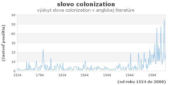 slovo colonization