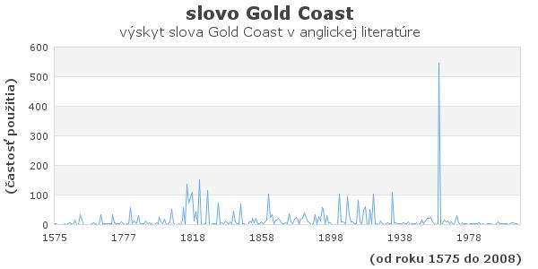 slovo Gold Coast